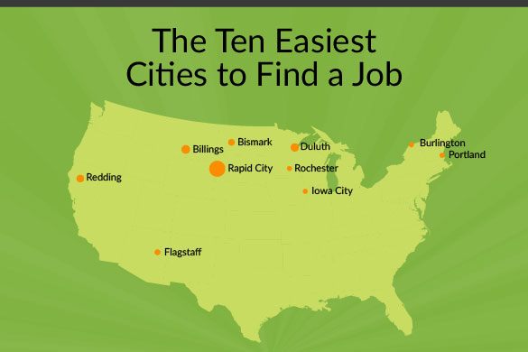 The Ten Easiest Cities to Find a Job
