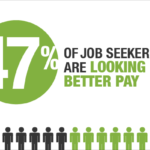 Why Job Seekers Are Hopeful, But Still Wary